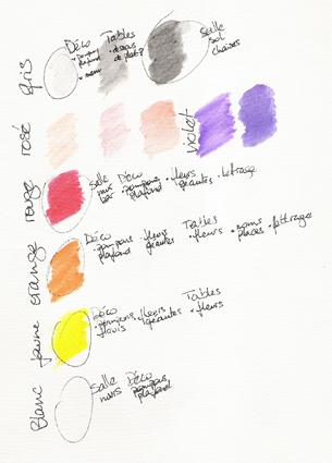 sélection couleurs pour le mariage