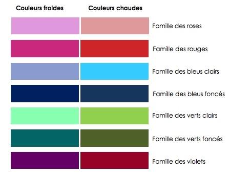 couleur tendance 2015