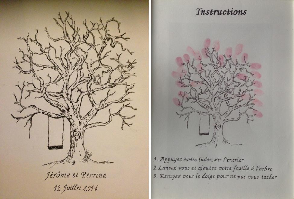 arbre-empreinte-e1418074226652-768x1024
