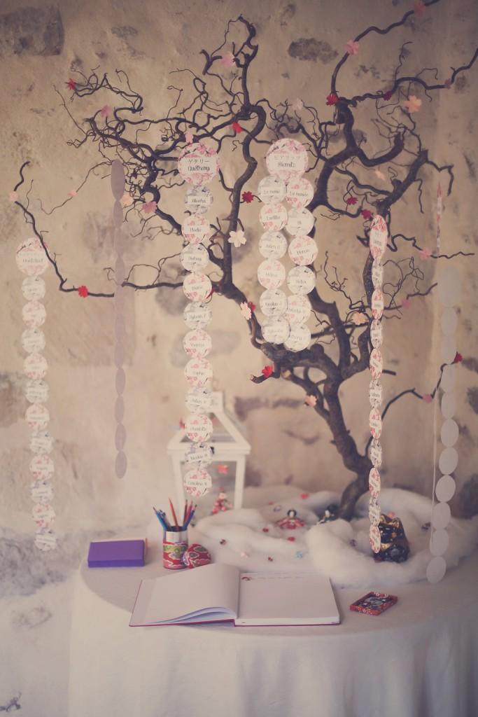 Le coin avec le plan de table et le livre d'or // Photo : Babouchkatelier