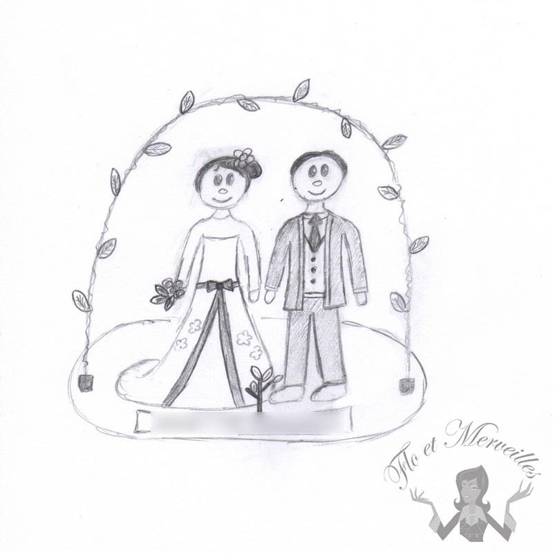 Des figurines de mariage à la tête de notre wedding cake