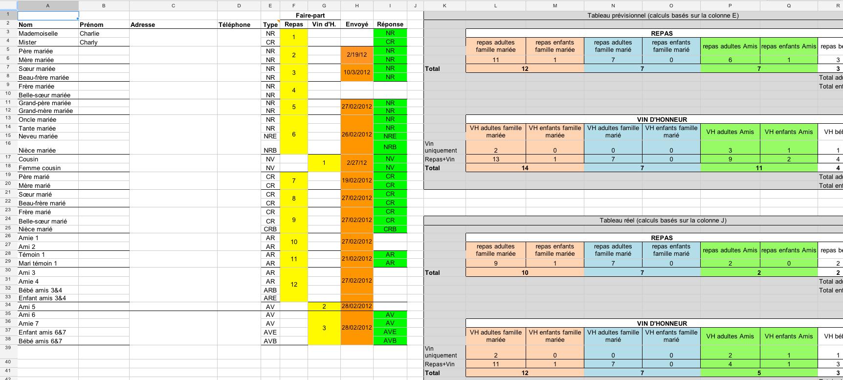Souvent Bien organiser ses préparatifs de mariage avec Excel et Google  TE23