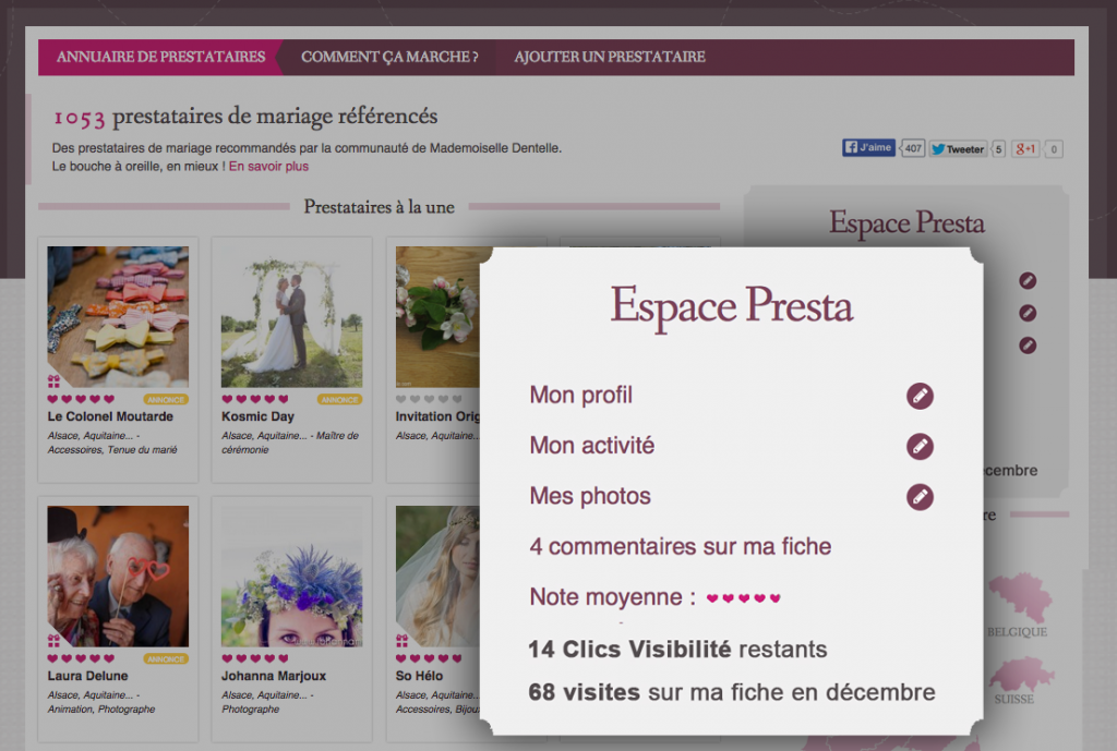 """Bloc """"Espace presta"""", présent sur toutes les pages du site une fois connecté"""