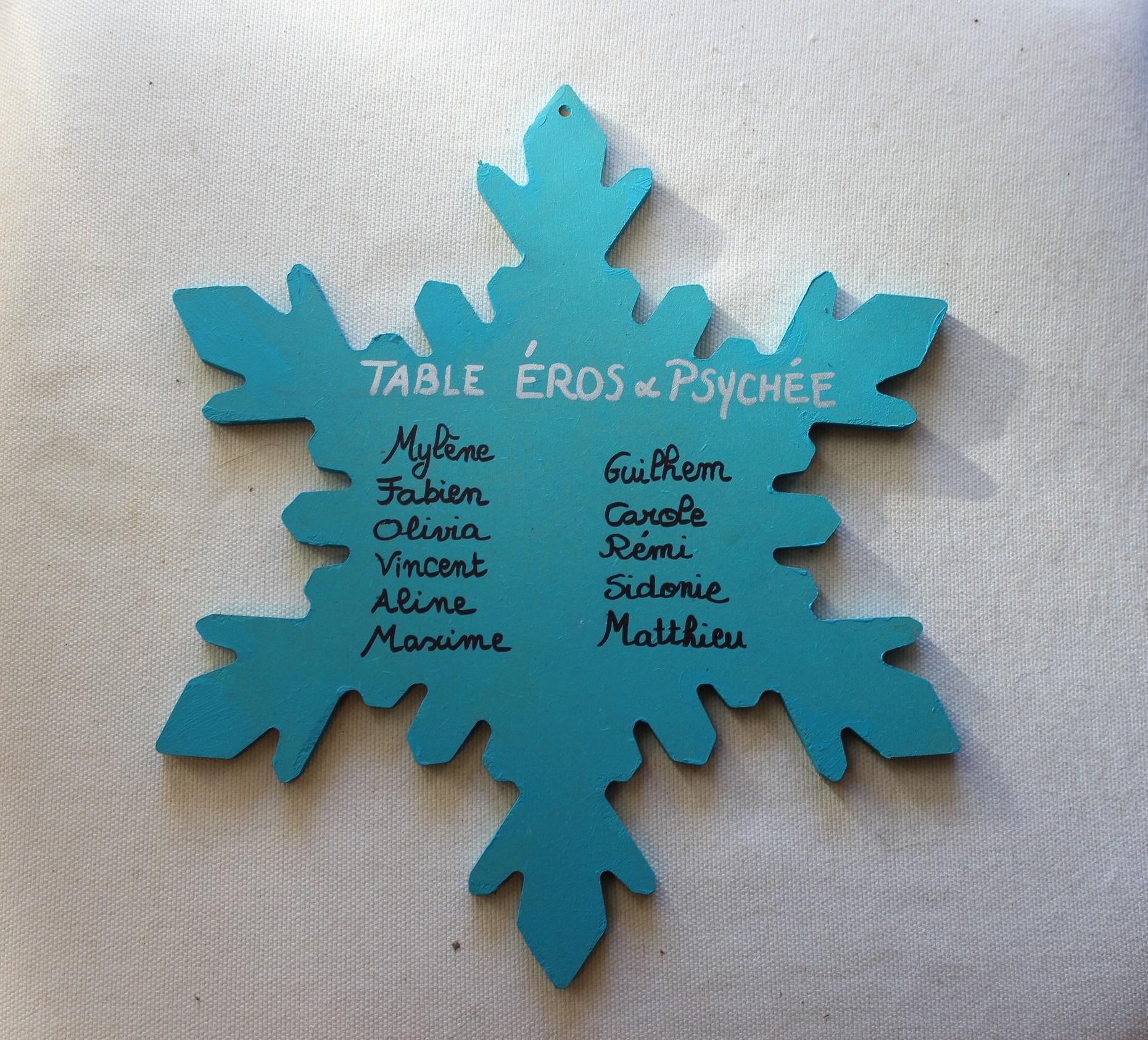 Plan de table, une place pour chacun et chacun à sa place