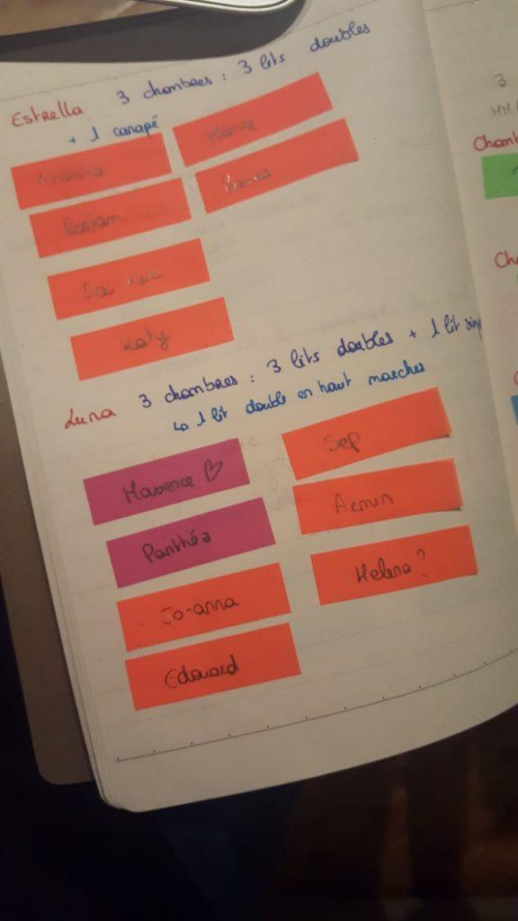 Organisation et plan de chambre pour le mariage