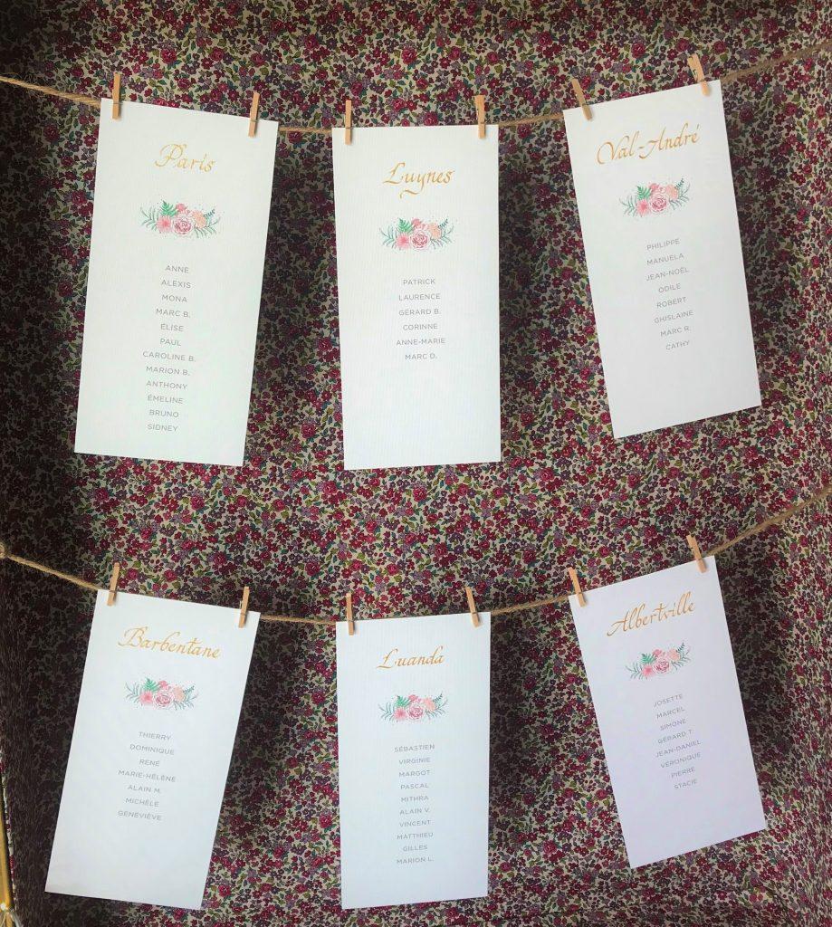 DIY mariage  : plan de table